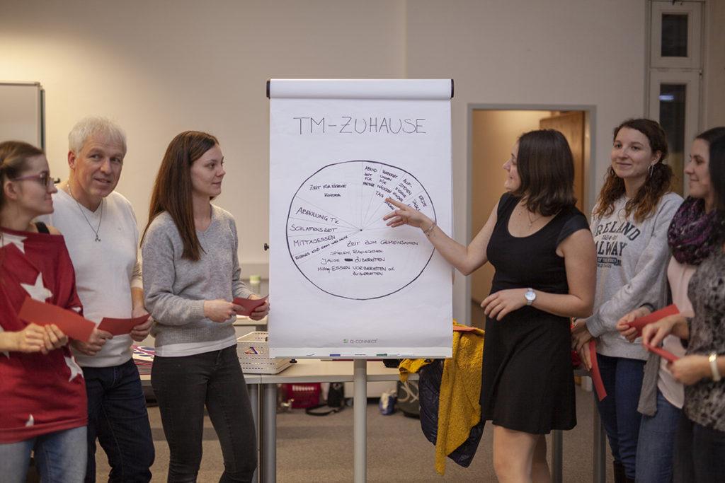 Kursteilnehmer/innen stehen vor einem Flipchart und eine Frau zeigt auf das Plakat auf dem Flipchart