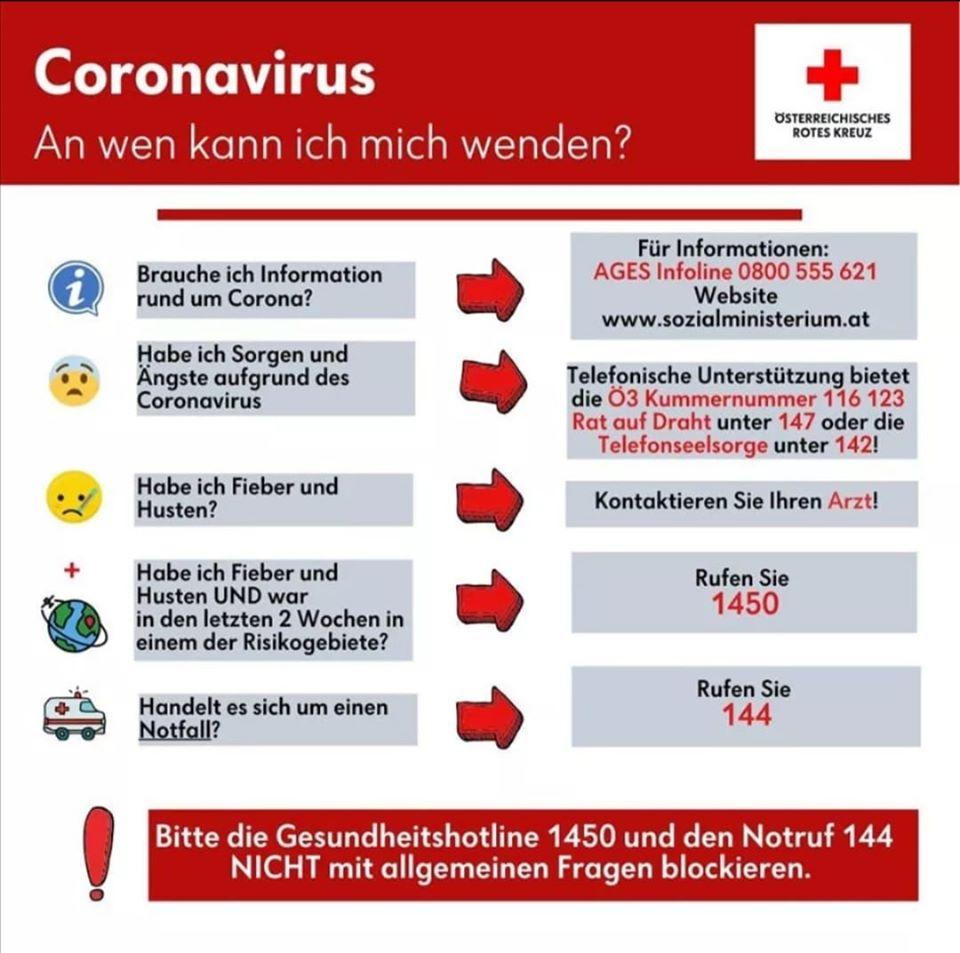Coronavirus - an wen kann ich mich wenden?